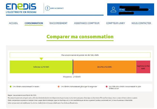 outil de comparaison de consommation sur Enedis