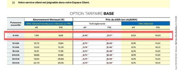 grille tarifaire Eco Vattenfall option tarifaire Base